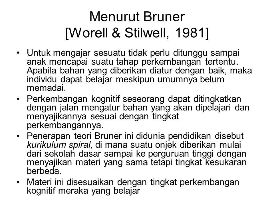 Menurut Bruner [Worell & Stilwell, 1981]